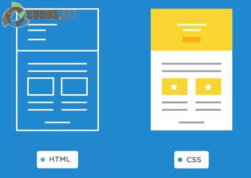 CSS có vai trò trang trí thêm cho văn bản được viết bằng HTML.