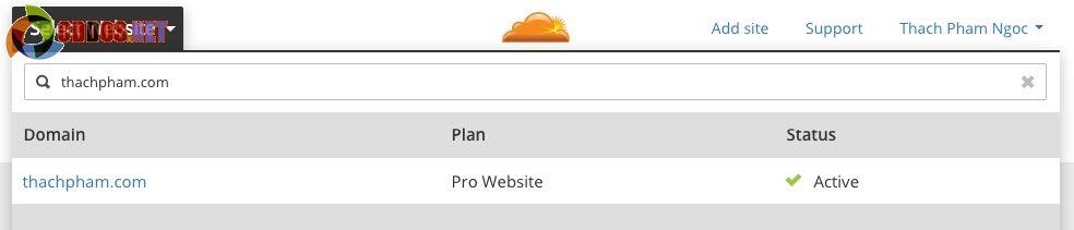 CloudFlarePro
