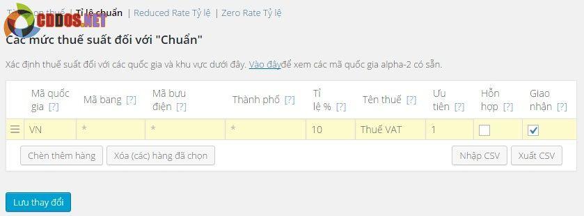 Ví dụ thiết lập thuế VAT tại Việt Nam với tỉ lệ 10%.