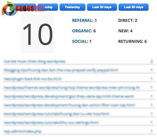 Thống kê thời gian thực trong Google Analytics Dashboard