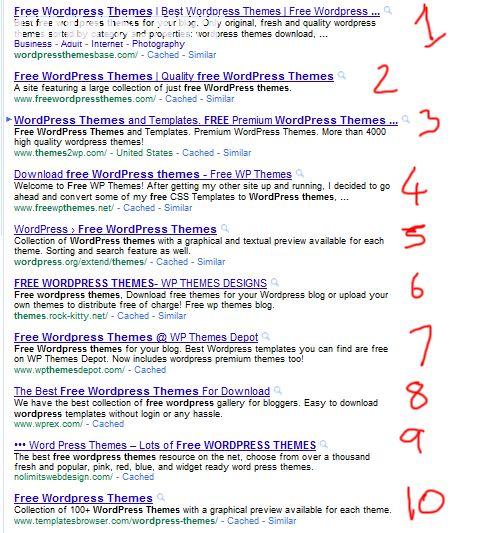 Tìm theme WordPress trên Google