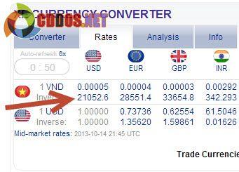 Tỷ giá chuyển đổi giữa VND và USD