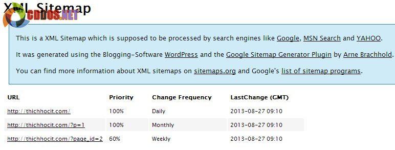 XML Sitemap trong WordPress
