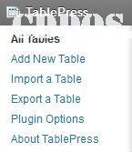 Plugin WordPress chèn bảng vào bài viết