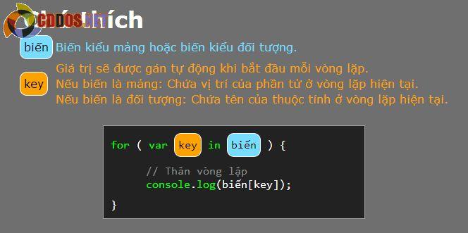 Vòng lặp Javascript - Vòng lặp For in
