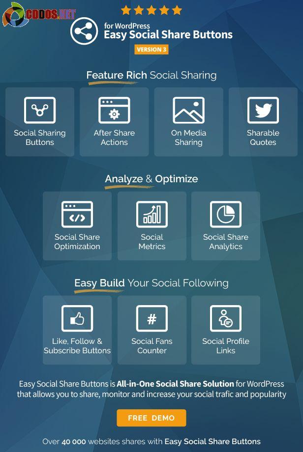 Các tính năng trong Easy Social Share Buttons for WordPress