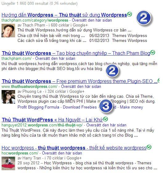 Thu thuat WordPress