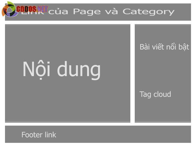 Một page sẽ được đặt link ở menu chính