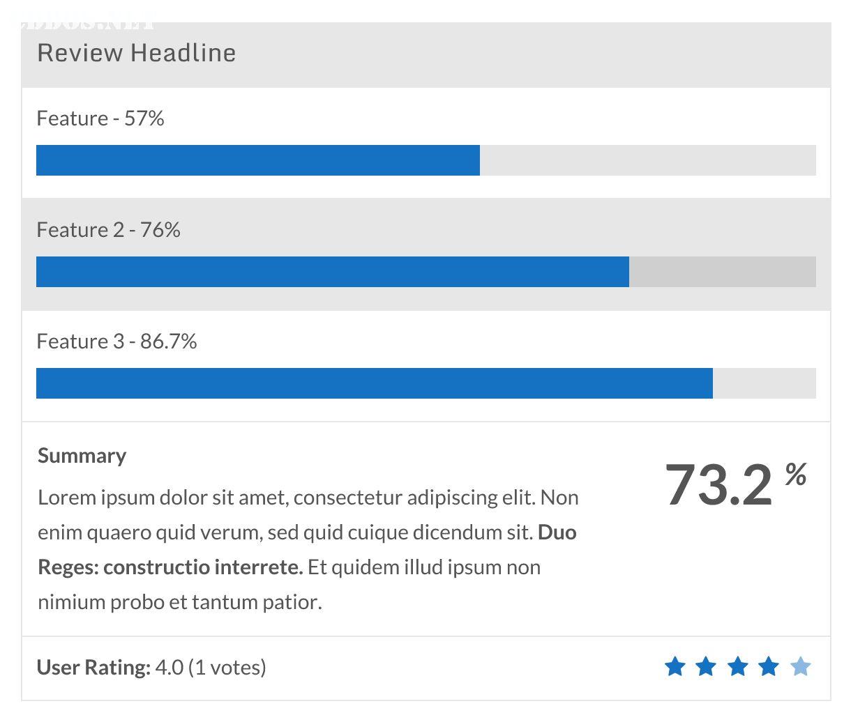 Plugin tạo bài review của MyThemeShop