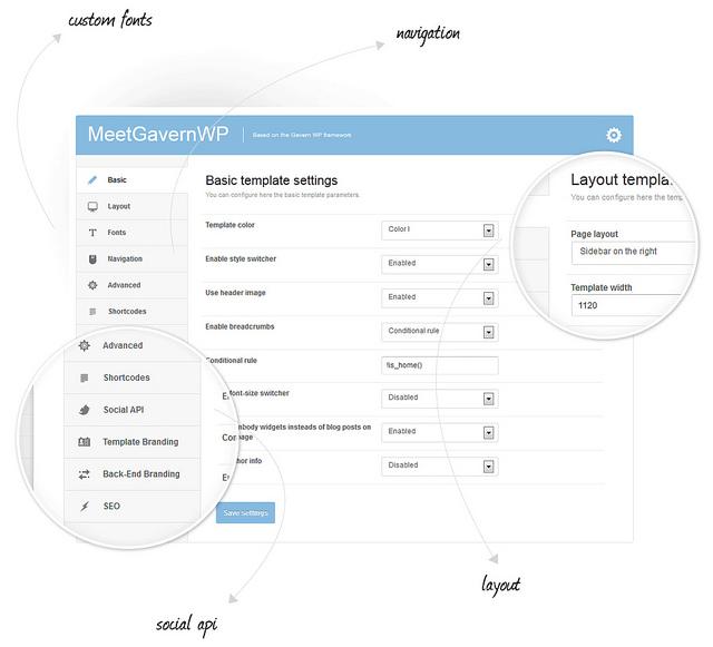 Meet GavernWP Coltrol panel