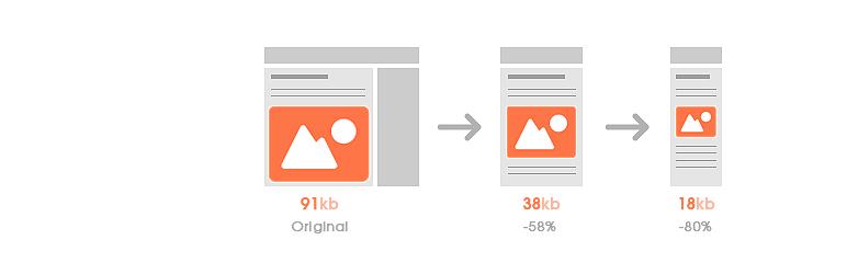 Tự động giảm kích thước hình ảnh theo từng trình duyệt