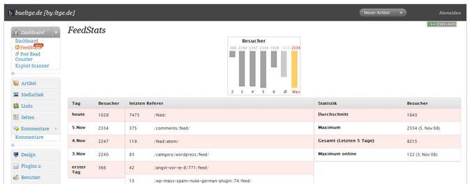 Thống kê RSS Feed trong WordPress