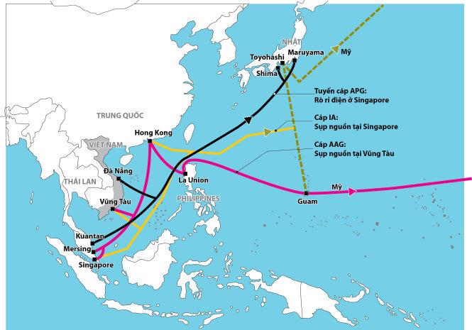 Sự cố ba tuyến cáp quang biển