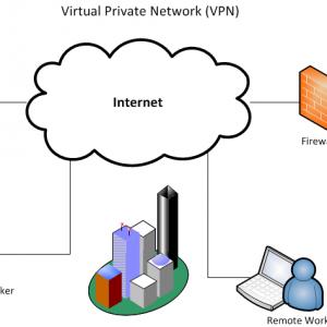 Nguyên Lý Dịch Vụ Giảm Ping Game VPN – GPN